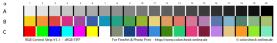 RGB Control Strip V1.0
